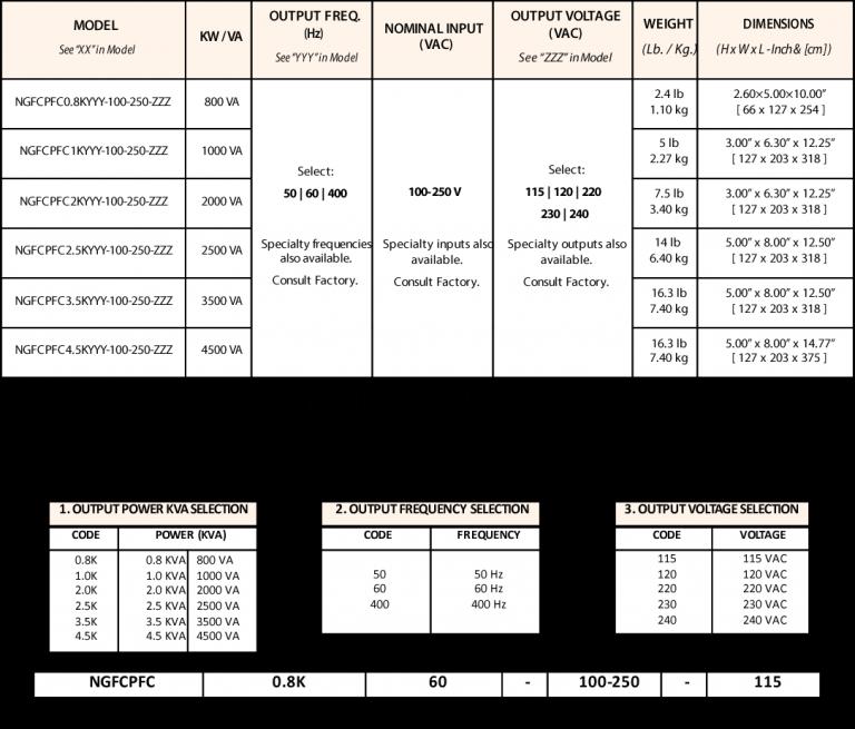 NGFCPFC Series 800VA - 4500VA Modular Frequency Converters